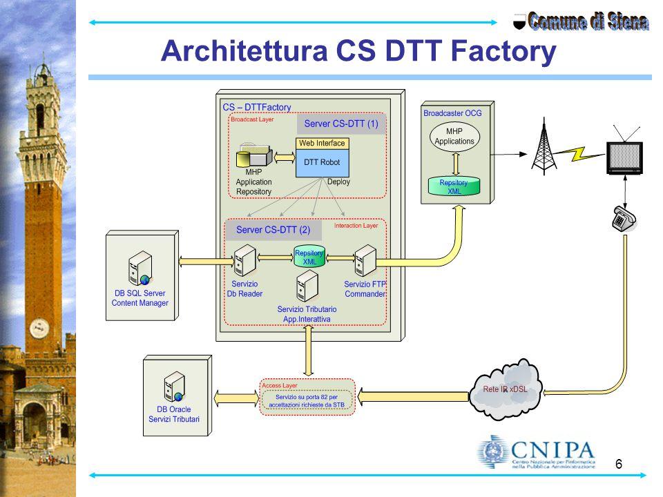 6 Architettura CS DTT Factory