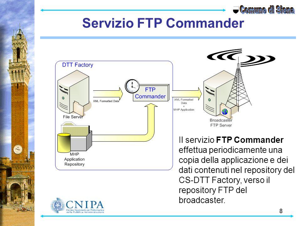 8 Servizio FTP Commander Il servizio FTP Commander effettua periodicamente una copia della applicazione e dei dati contenuti nel repository del CS-DTT