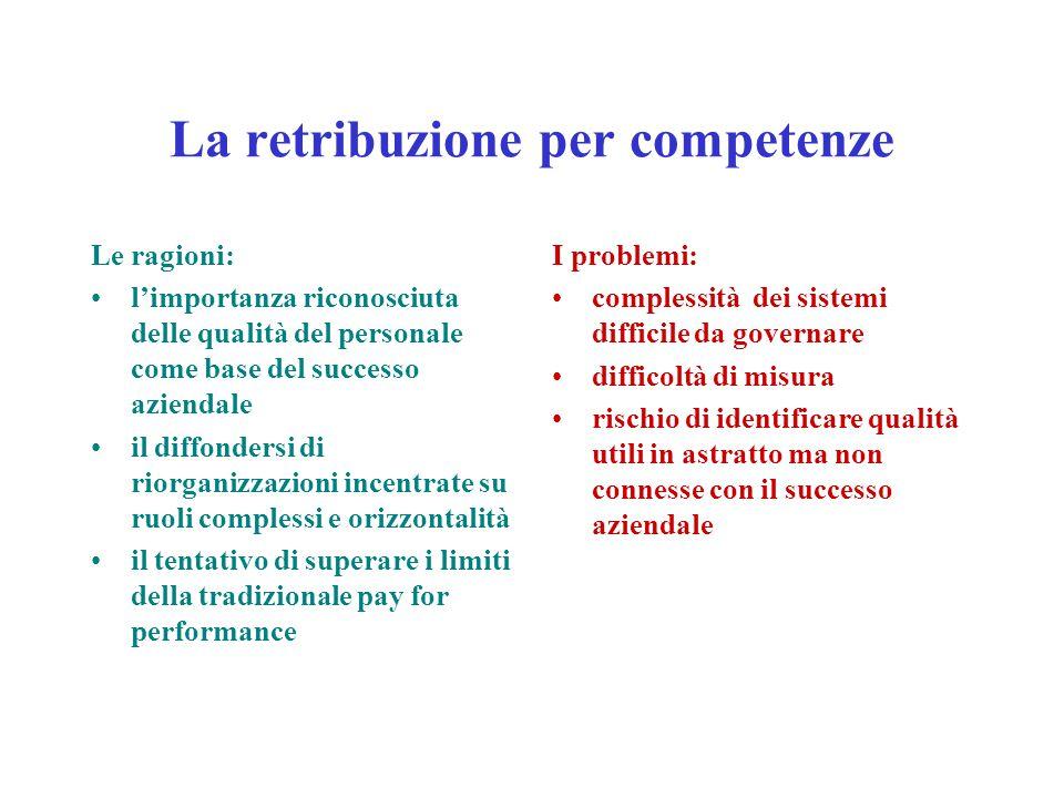 La retribuzione per competenze Le ragioni: l'importanza riconosciuta delle qualità del personale come base del successo aziendale il diffondersi di ri
