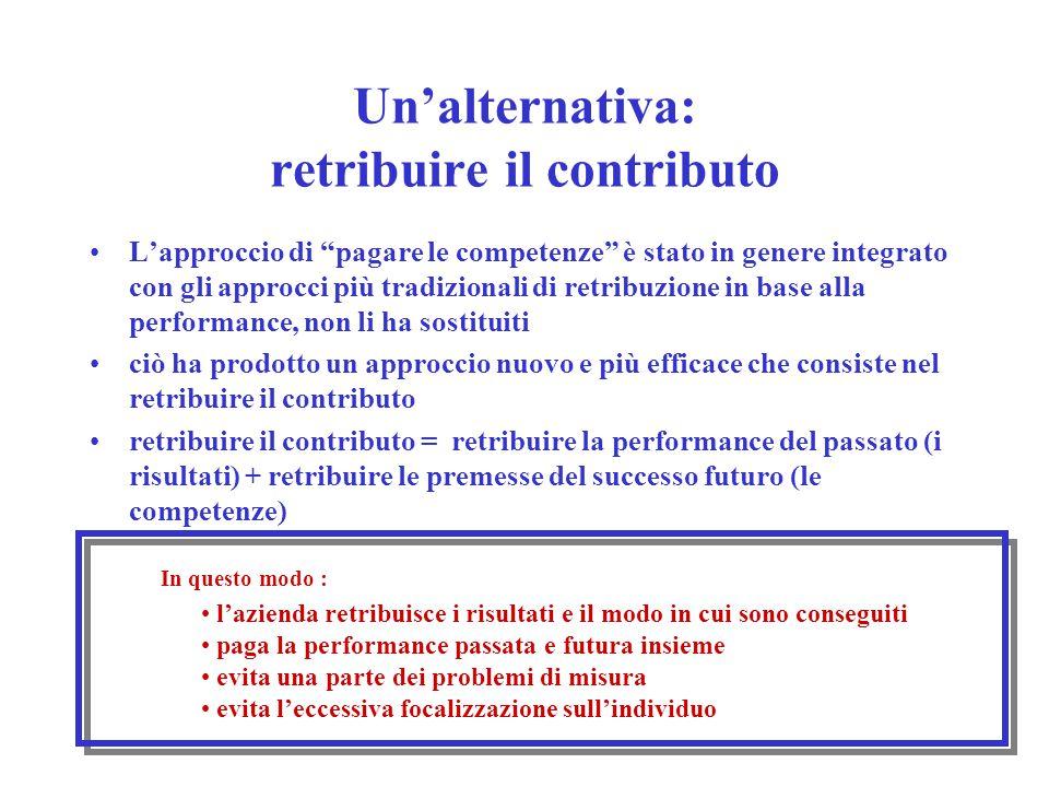 """Un'alternativa: retribuire il contributo L'approccio di """"pagare le competenze"""" è stato in genere integrato con gli approcci più tradizionali di retrib"""