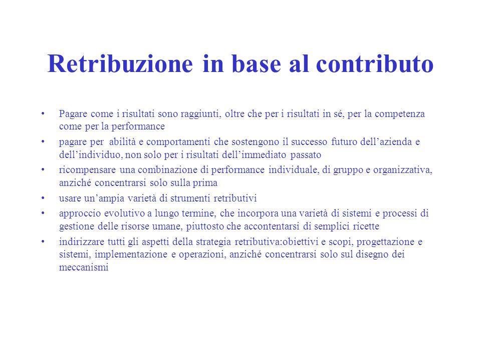Retribuzione in base al contributo Pagare come i risultati sono raggiunti, oltre che per i risultati in sé, per la competenza come per la performance