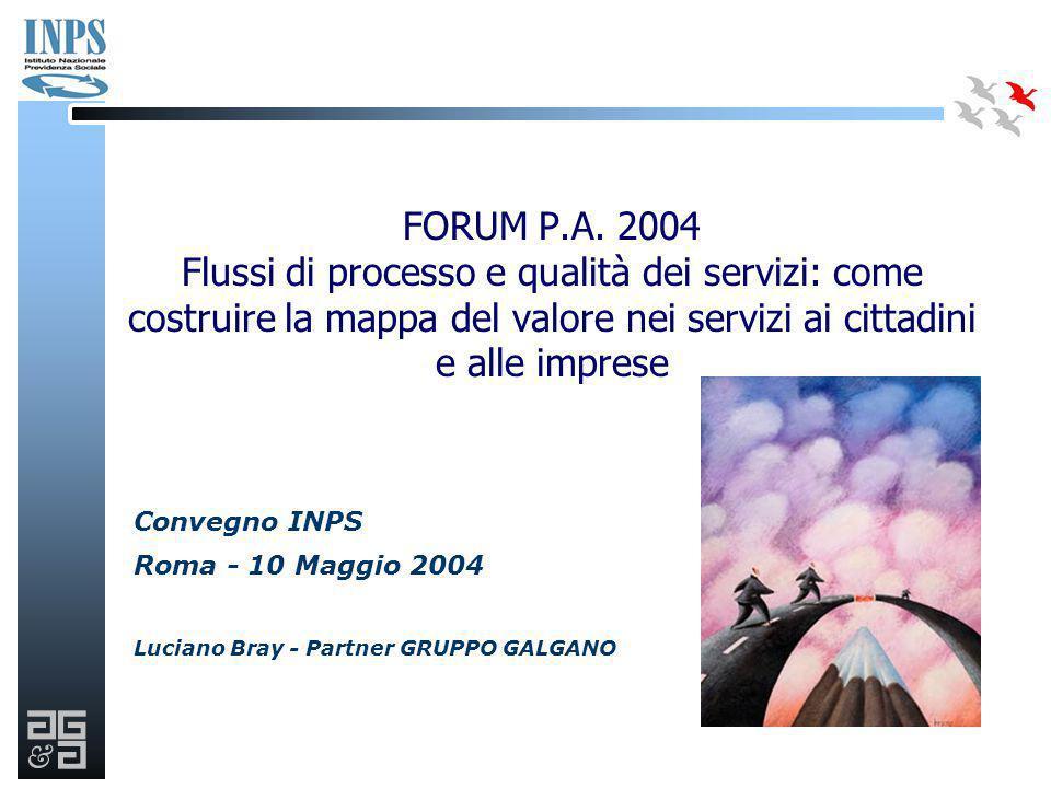 FORUM P.A. 2004 Flussi di processo e qualità dei servizi: come costruire la mappa del valore nei servizi ai cittadini e alle imprese Convegno INPS Rom