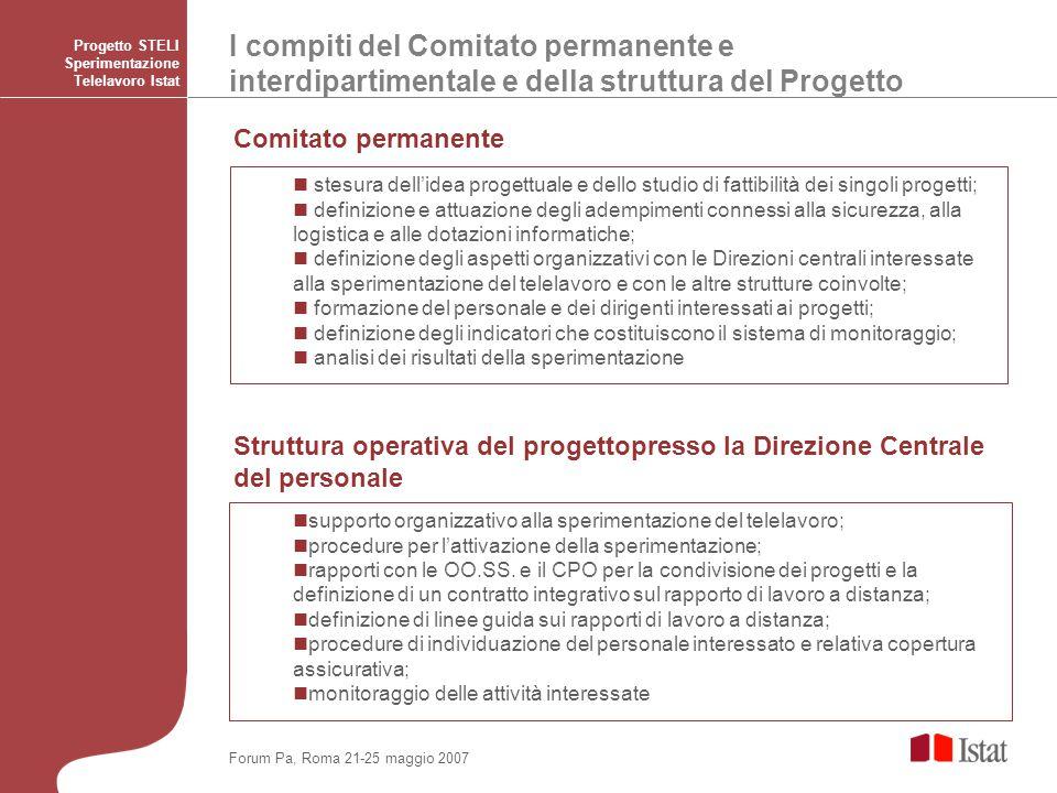 I compiti del Comitato permanente e interdipartimentale e della struttura del Progetto Progetto STELI Sperimentazione Telelavoro Istat Forum Pa, Roma