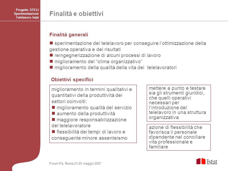 Forum Pa, Roma 21-25 maggio 2007 Finalità generali sperimentazione del telelavoro per conseguire l'ottimizzazione della gestione operativa e dei risul