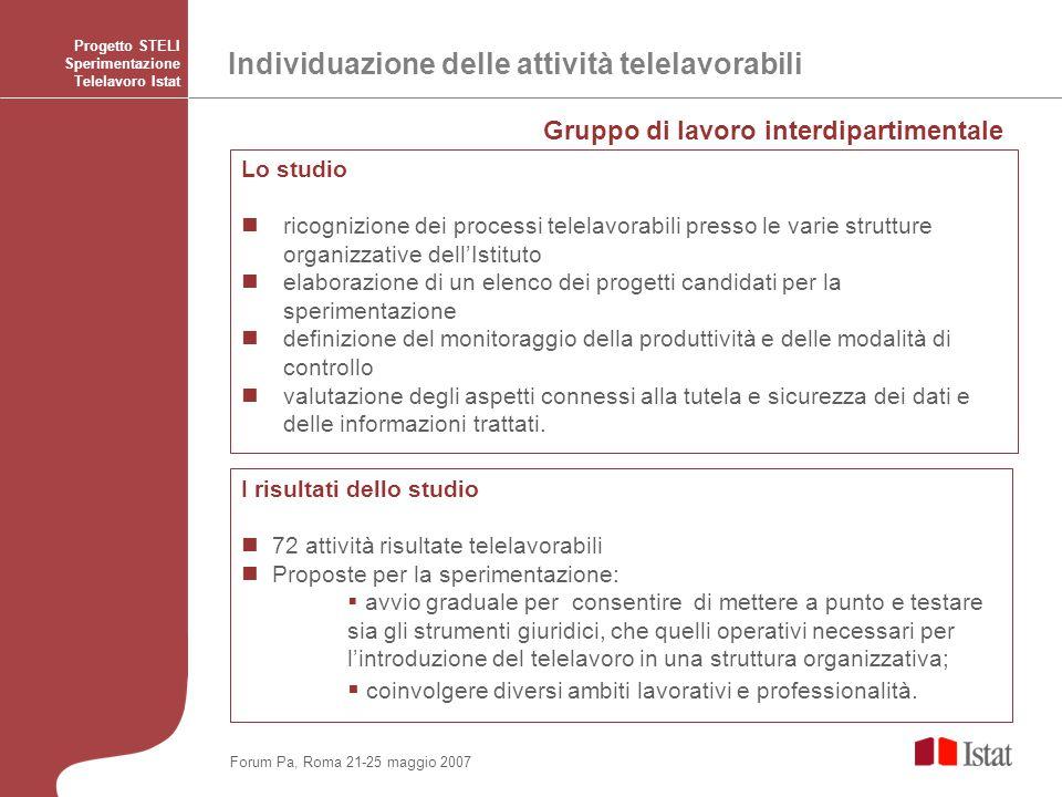 Gruppo di lavoro interdipartimentale Individuazione delle attività telelavorabili Progetto STELI Sperimentazione Telelavoro Istat Lo studio ricognizio