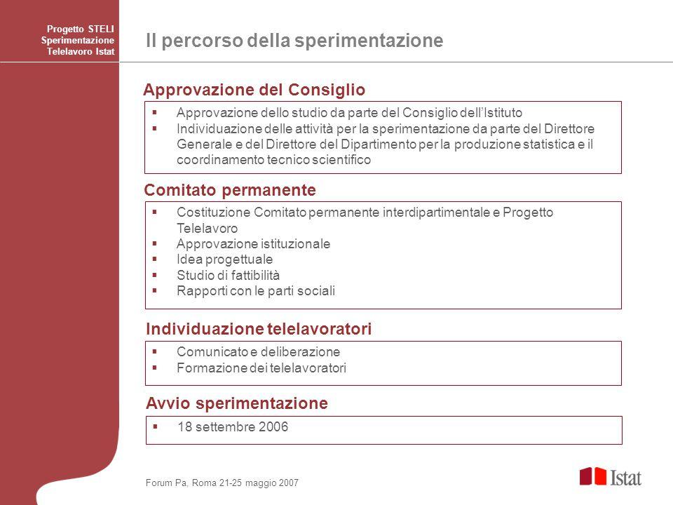 Il percorso della sperimentazione Progetto STELI Sperimentazione Telelavoro Istat Forum Pa, Roma 21-25 maggio 2007  Approvazione dello studio da part