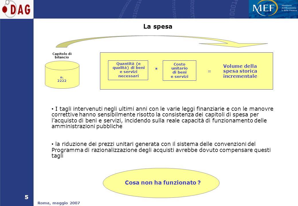 5 Roma, maggio 2007 Volume della spesa storica incrementale Costo unitario di beni e servizi * Quantità (e qualità) di beni e servizi necessari = Capitolo di bilancio n.