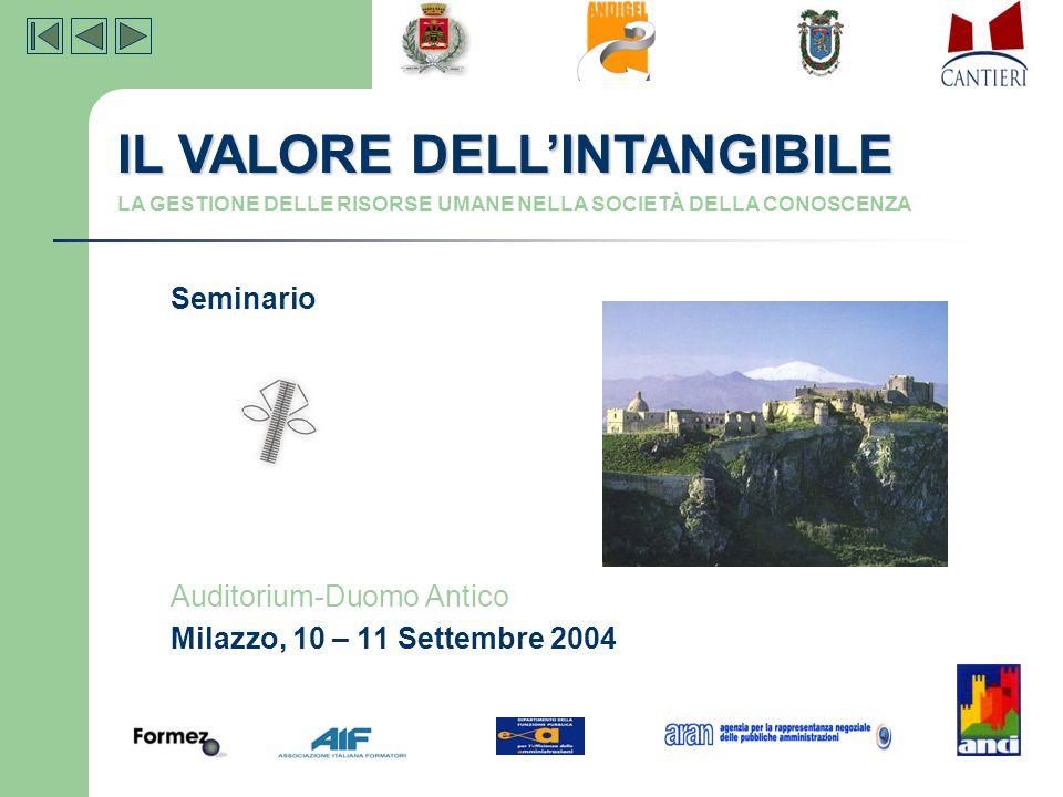 Seminario Auditorium-Duomo Antico Milazzo, 10 – 11 Settembre 2004 IL VALORE DELL'INTANGIBILE LA GESTIONE DELLE RISORSE UMANE NELLA SOCIETÀ DELLA CONOSCENZA