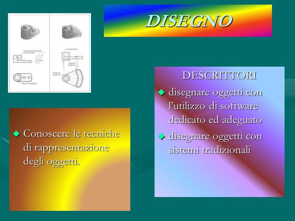 DISEGNO  Conoscere le tecniche di rappresentazione degli oggetti. DESCRITTORI  disegnare oggetti con l'utilizzo di software dedicato ed adeguato  d