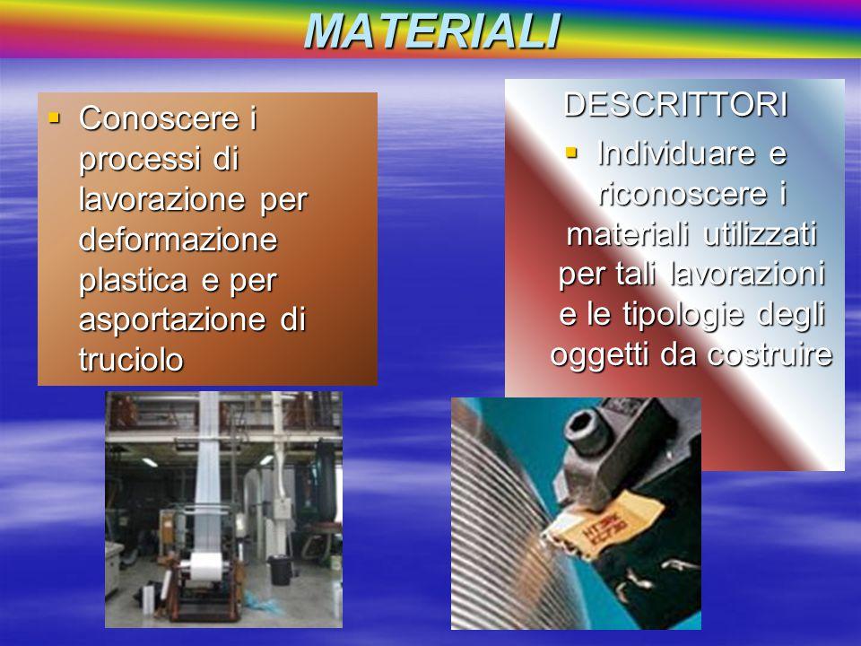 MATERIALI  Conoscere i processi di lavorazione per deformazione plastica e per asportazione di truciolo DESCRITTORI  Individuare e riconoscere i mat