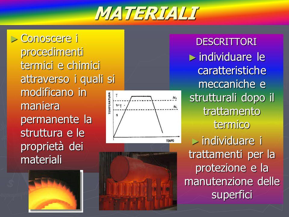 MATERIALI ► Conoscere i procedimenti termici e chimici attraverso i quali si modificano in maniera permanente la struttura e le proprietà dei material