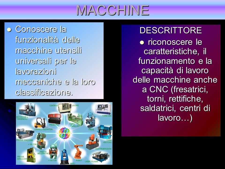 MACCHINE Conoscere la funzionalità delle macchine utensili universali per le lavorazioni meccaniche e la loro classificazione. Conoscere la funzionali