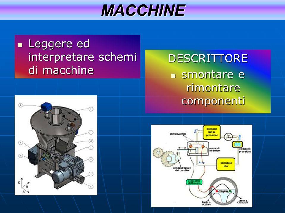 MACCHINE Leggere ed interpretare schemi di macchine Leggere ed interpretare schemi di macchine DESCRITTORE smontare e rimontare componenti smontare e
