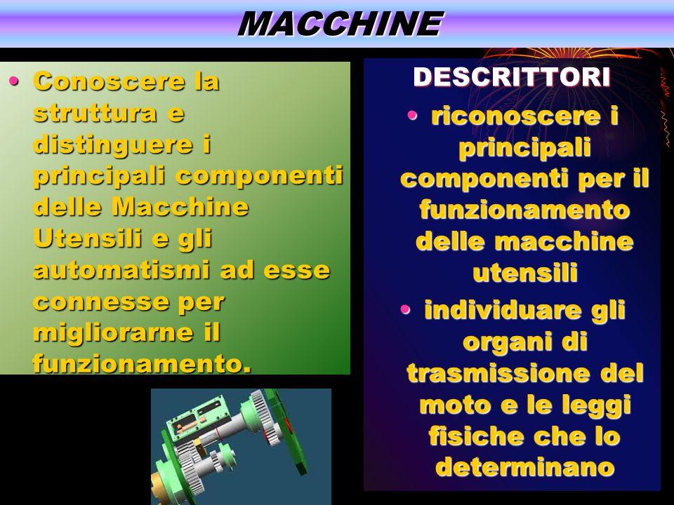 MACCHINE Conoscere la struttura e distinguere i principali componenti delle Macchine Utensili e gli automatismi ad esse connesse per migliorarne il fu