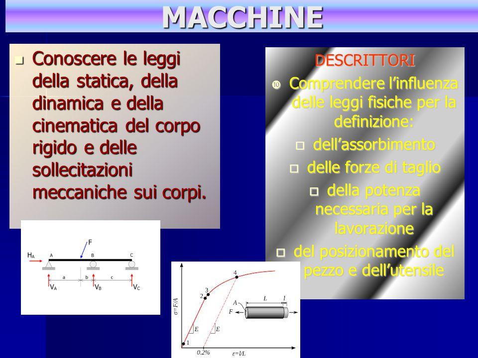 MACCHINE Conoscere le leggi della statica, della dinamica e della cinematica del corpo rigido e delle sollecitazioni meccaniche sui corpi. Conoscere l