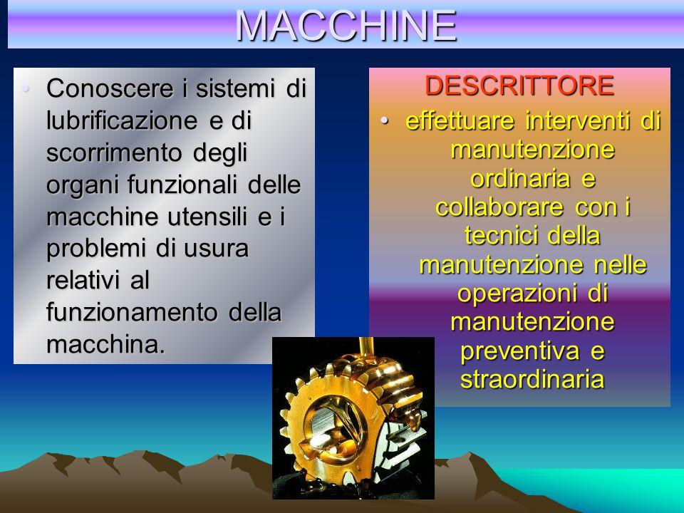 MACCHINE Conoscere i sistemi di lubrificazione e di scorrimento degli organi funzionali delle macchine utensili e i problemi di usura relativi al funz