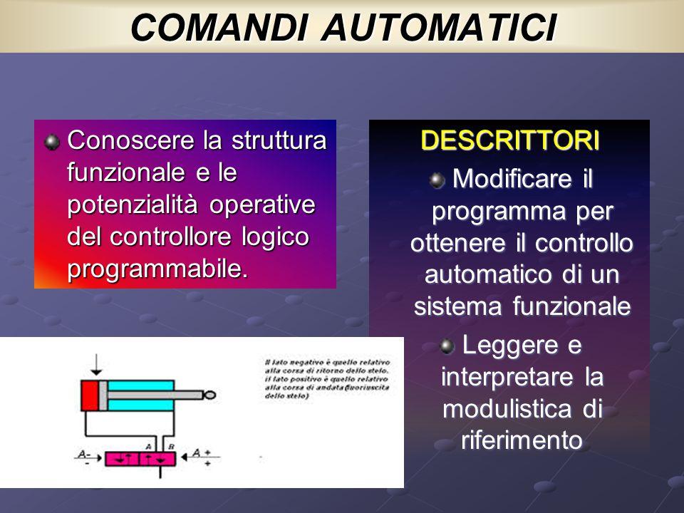 COMANDI AUTOMATICI Conoscere la struttura funzionale e le potenzialità operative del controllore logico programmabile. DESCRITTORI Modificare il progr