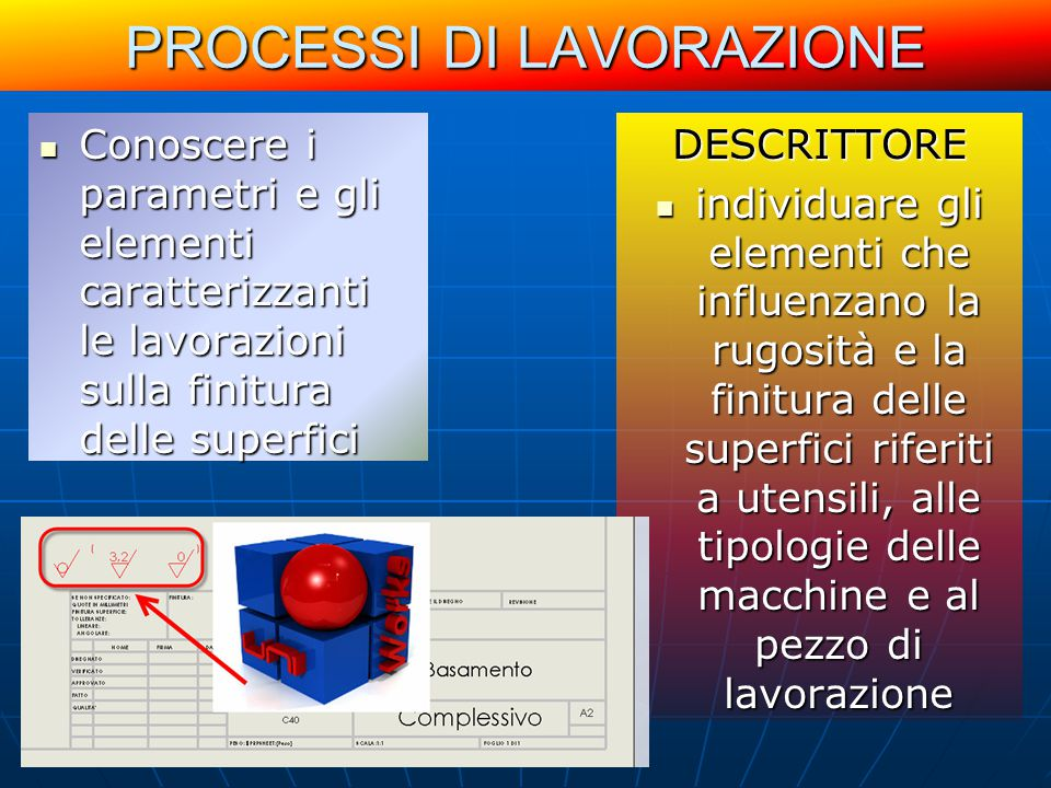 PROCESSI DI LAVORAZIONE Conoscere i parametri e gli elementi caratterizzanti le lavorazioni sulla finitura delle superfici Conoscere i parametri e gli