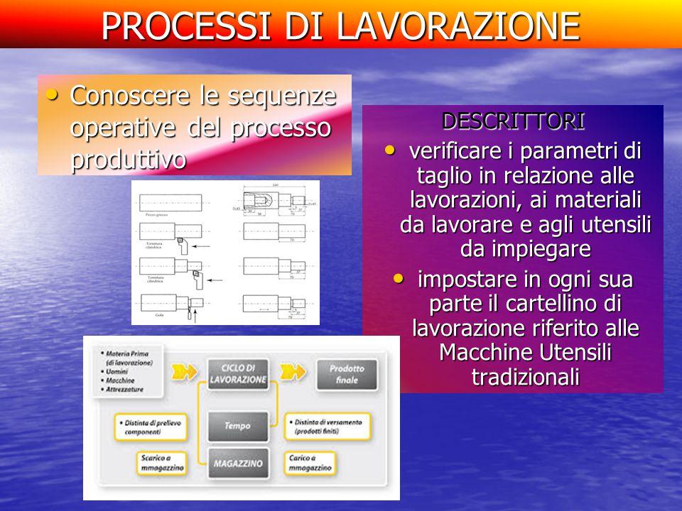 PROCESSI DI LAVORAZIONE Conoscere le sequenze operative del processo produttivo Conoscere le sequenze operative del processo produttivo DESCRITTORI ve