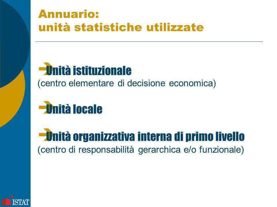 Annuario: unità statistiche utilizzate  Unità istituzionale (centro elementare di decisione economica)  Unità locale  Unità organizzativa interna di primo livello (centro di responsabilità gerarchica e/o funzionale)