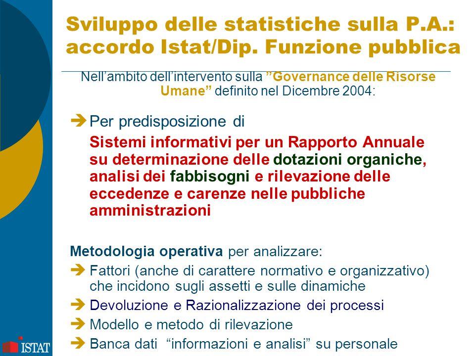 """Sviluppo delle statistiche sulla P.A.: accordo Istat/Dip. Funzione pubblica Nell'ambito dell'intervento sulla """"Governance delle Risorse Umane"""" definit"""
