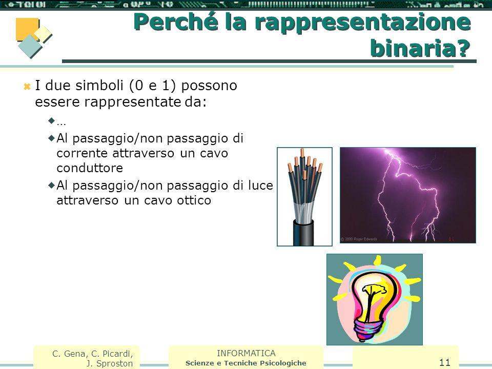 INFORMATICA Scienze e Tecniche Psicologiche C. Gena, C. Picardi, J. Sproston 11 Perché la rappresentazione binaria?  I due simboli (0 e 1) possono es