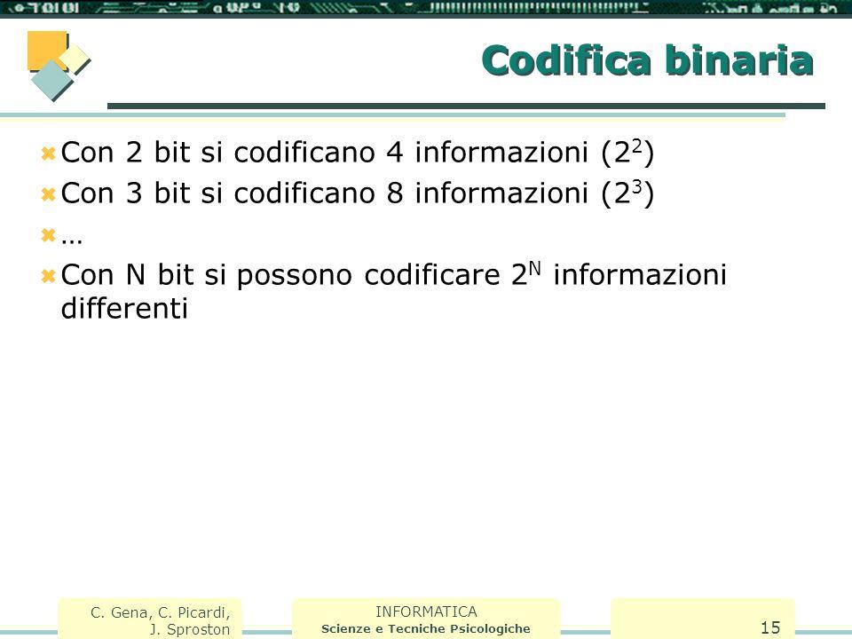 INFORMATICA Scienze e Tecniche Psicologiche C. Gena, C. Picardi, J. Sproston 15 Codifica binaria  Con 2 bit si codificano 4 informazioni (2 2 )  Con