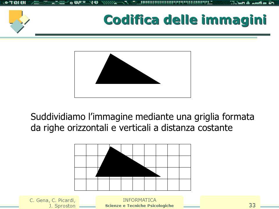 INFORMATICA Scienze e Tecniche Psicologiche C. Gena, C. Picardi, J. Sproston 33 Codifica delle immagini Suddividiamo l'immagine mediante una griglia f