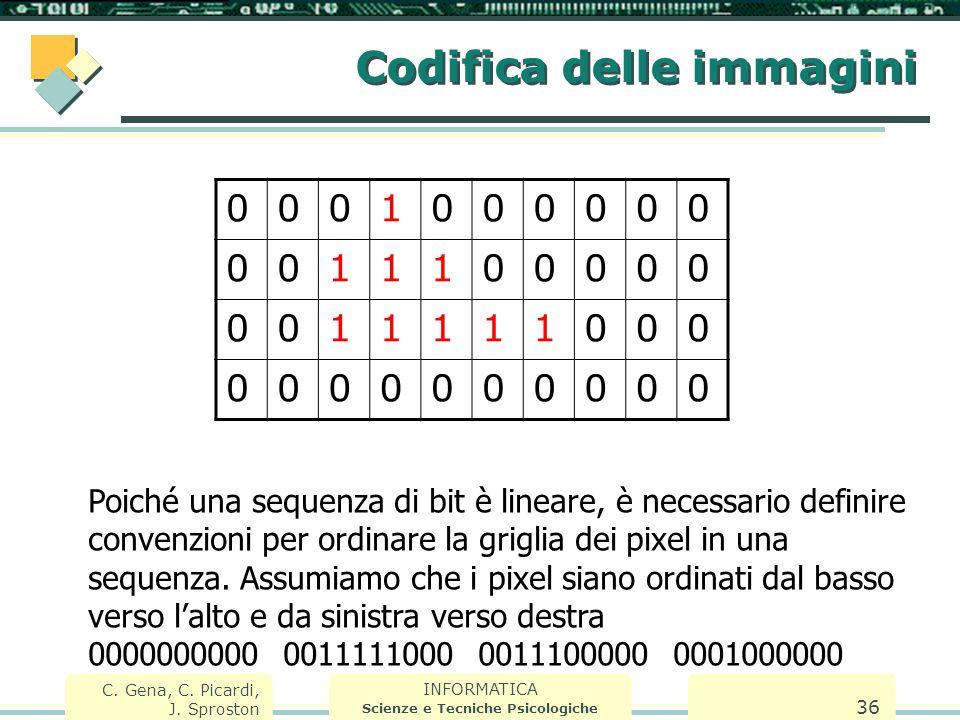 INFORMATICA Scienze e Tecniche Psicologiche C. Gena, C. Picardi, J. Sproston 36 Codifica delle immagini 0001000000 0011100000 0011111000 0000000000 Po