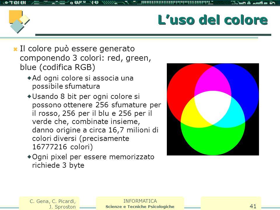 INFORMATICA Scienze e Tecniche Psicologiche C. Gena, C. Picardi, J. Sproston 41 L'uso del colore  Il colore può essere generato componendo 3 colori:
