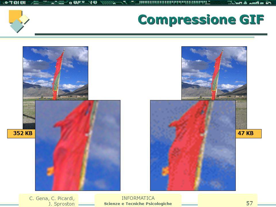 INFORMATICA Scienze e Tecniche Psicologiche C. Gena, C. Picardi, J. Sproston 57 Compressione GIF 352 KB47 KB