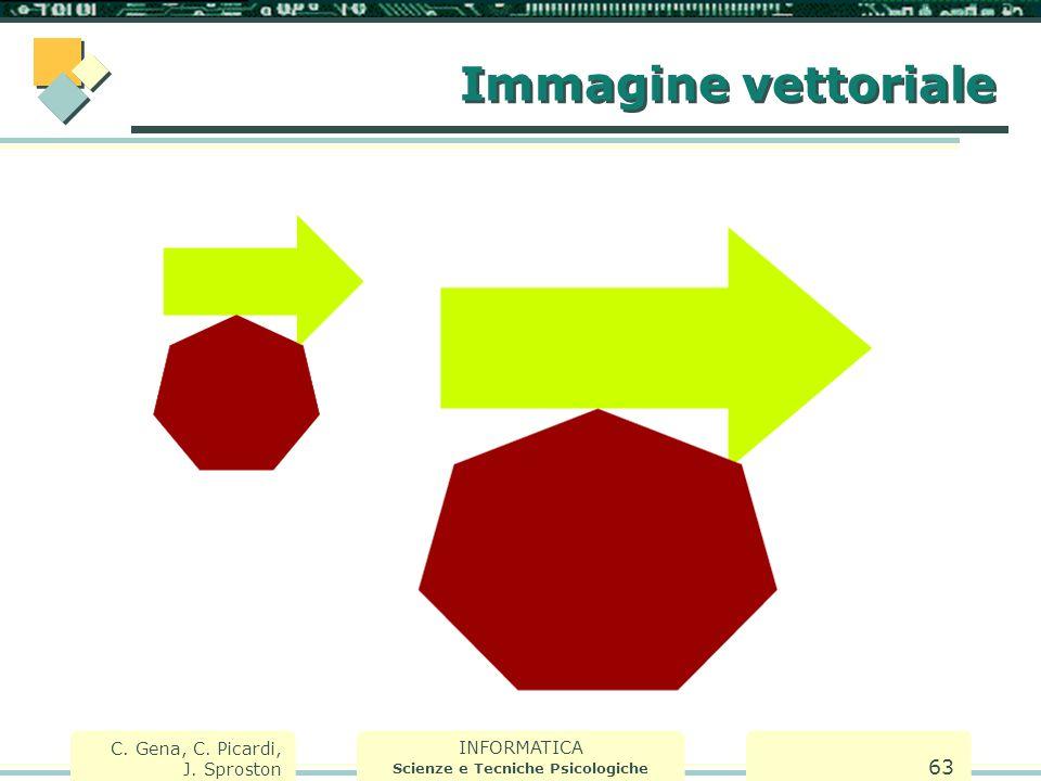 INFORMATICA Scienze e Tecniche Psicologiche C. Gena, C. Picardi, J. Sproston 63 Immagine vettoriale
