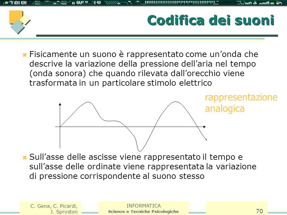 INFORMATICA Scienze e Tecniche Psicologiche C. Gena, C. Picardi, J. Sproston 70 Codifica dei suoni  Fisicamente un suono è rappresentato come un'onda