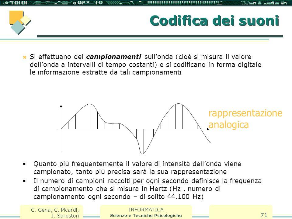 INFORMATICA Scienze e Tecniche Psicologiche C. Gena, C. Picardi, J. Sproston 71 Codifica dei suoni  Si effettuano dei campionamenti sull'onda (cioè s