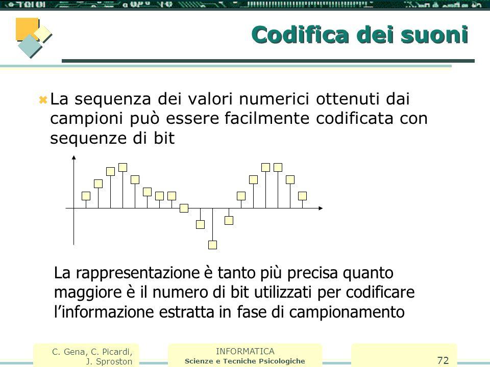INFORMATICA Scienze e Tecniche Psicologiche C. Gena, C. Picardi, J. Sproston 72 Codifica dei suoni  La sequenza dei valori numerici ottenuti dai camp