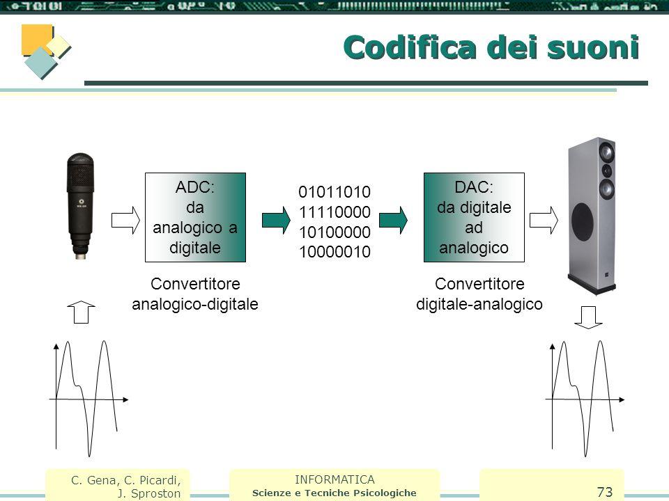 INFORMATICA Scienze e Tecniche Psicologiche C. Gena, C. Picardi, J. Sproston 73 Codifica dei suoni ADC: da analogico a digitale DAC: da digitale ad an