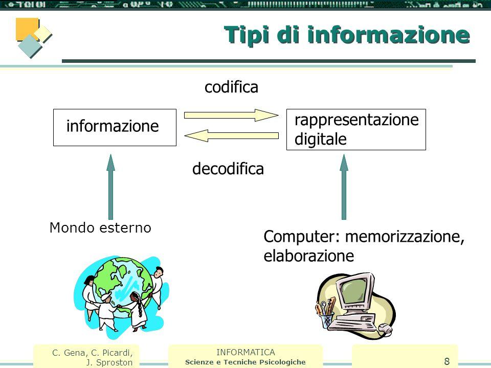 INFORMATICA Scienze e Tecniche Psicologiche C. Gena, C. Picardi, J. Sproston 8 Tipi di informazione Mondo esterno informazione rappresentazione digita