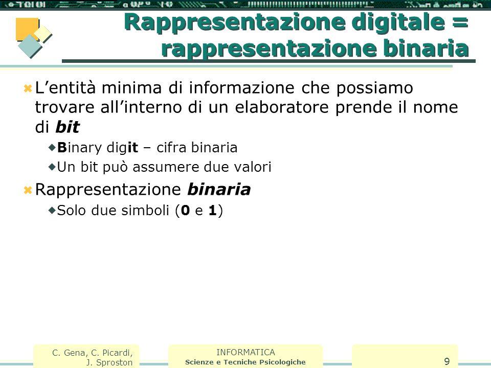 INFORMATICA Scienze e Tecniche Psicologiche C. Gena, C. Picardi, J. Sproston 9 Rappresentazione digitale = rappresentazione binaria  L'entità minima