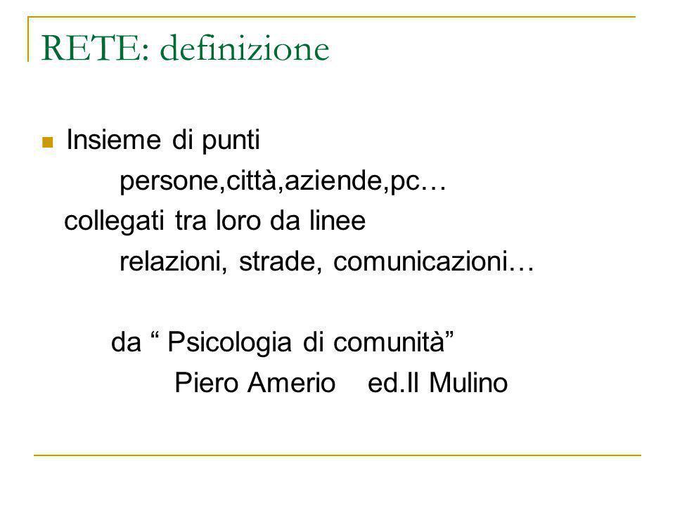 """RETE: definizione Insieme di punti persone,città,aziende,pc… collegati tra loro da linee relazioni, strade, comunicazioni… da """" Psicologia di comunità"""