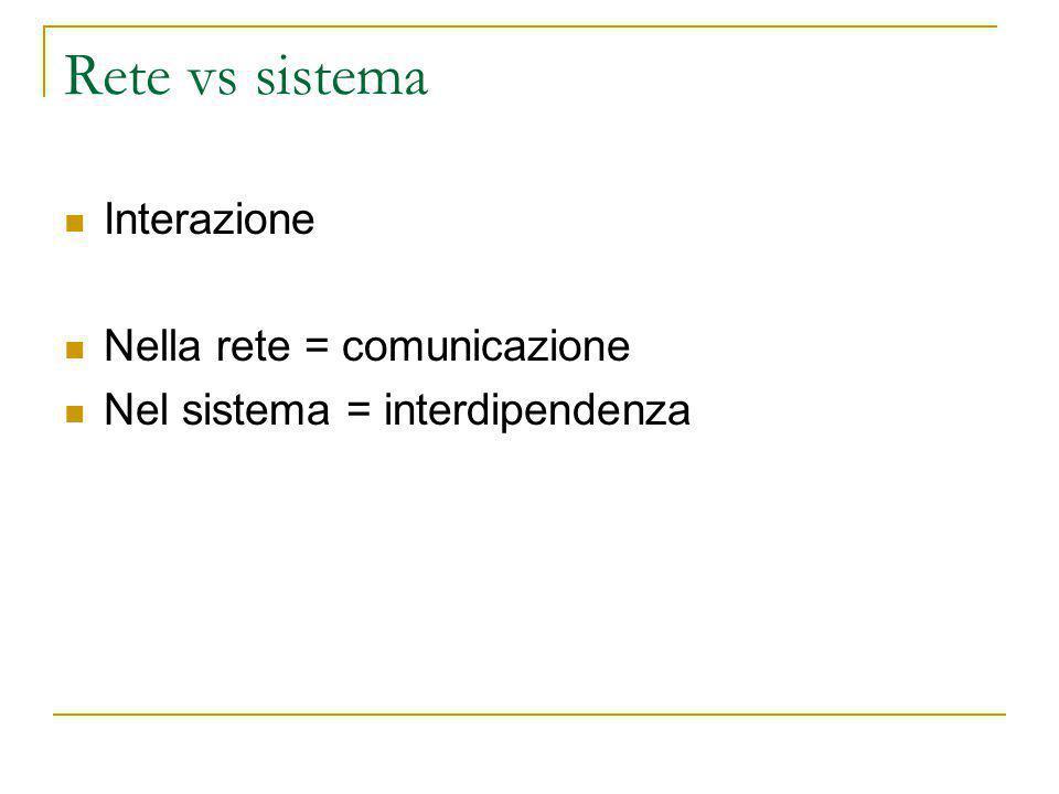 Rete vs sistema Interazione Nella rete = comunicazione Nel sistema = interdipendenza