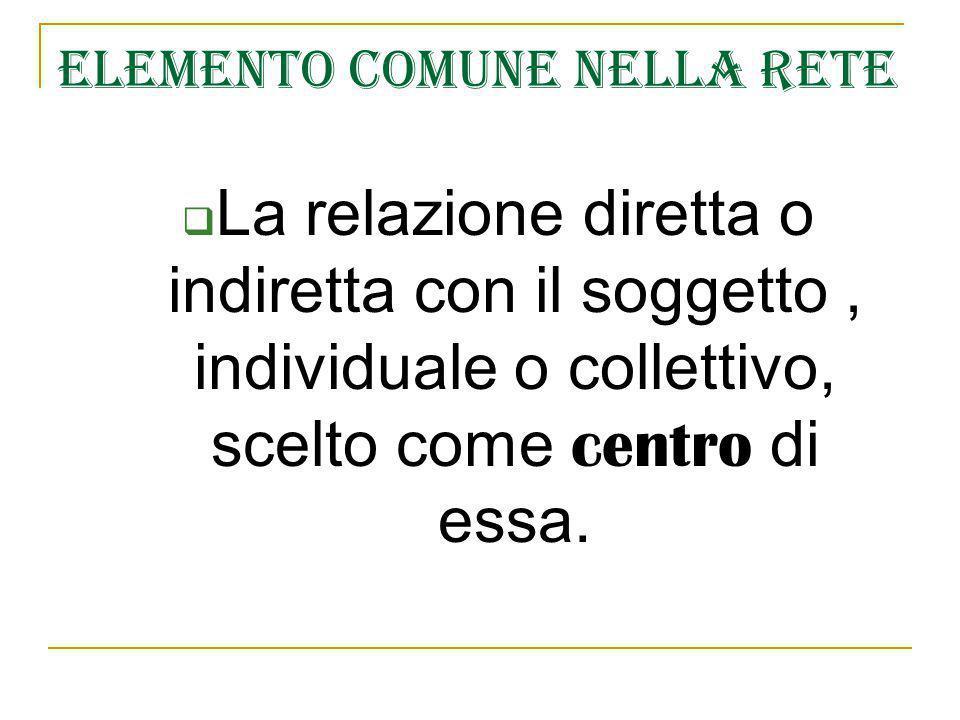 Elemento comune nella rete  La relazione diretta o indiretta con il soggetto, individuale o collettivo, scelto come centro di essa.