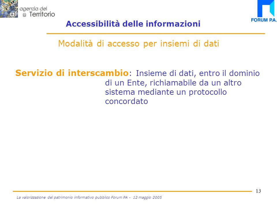 12 La valorizzazione del patrimonio informativo pubblico Forum PA - 12 maggio 2005 Accessibilità delle informazioni Servizi on line per accessi puntuali Situazione al 31/12/2004 n.ro Utenze5.728 n.ro Utenti41.454 Volumi consultazioni 55,8% Incidenza sul totale dei servizi 47,4%