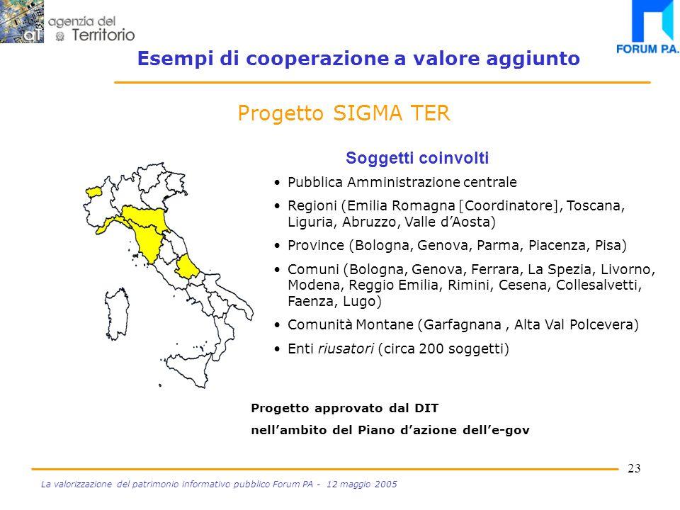 22 La valorizzazione del patrimonio informativo pubblico Forum PA - 12 maggio 2005 Dichiarazione delle variazioni ICI Progetto SIGMA TER Incrocio dati catastali e comunali per controlli TARSU Esempi di cooperazione a valore aggiunto