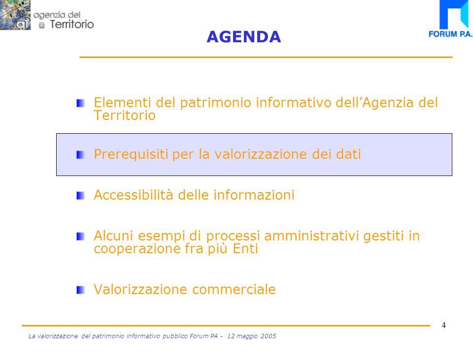 3 La valorizzazione del patrimonio informativo pubblico Forum PA - 12 maggio 2005 Banca dati immobiliare dell'Agenzia del Territorio CATASTO Informazioni vettorialiInf.