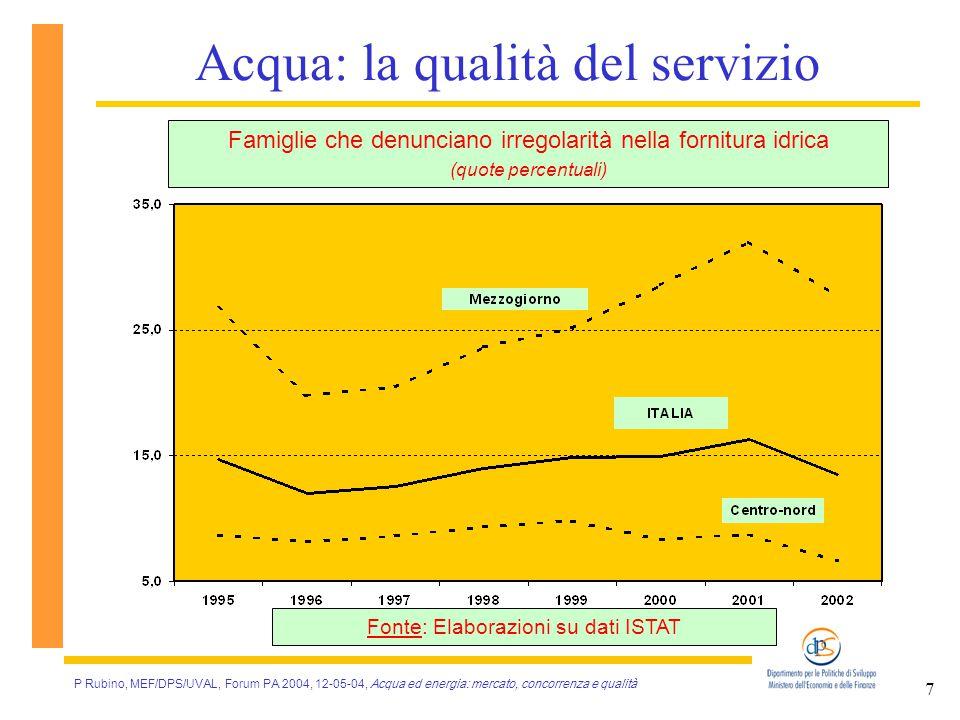 P Rubino, MEF/DPS/UVAL, Forum PA 2004, 12-05-04, Acqua ed energia: mercato, concorrenza e qualità 8 Acqua: fabbisogni e investimenti Fabbisogni totali e pro capite nei Piani d'Ambito Fonte: Elab.
