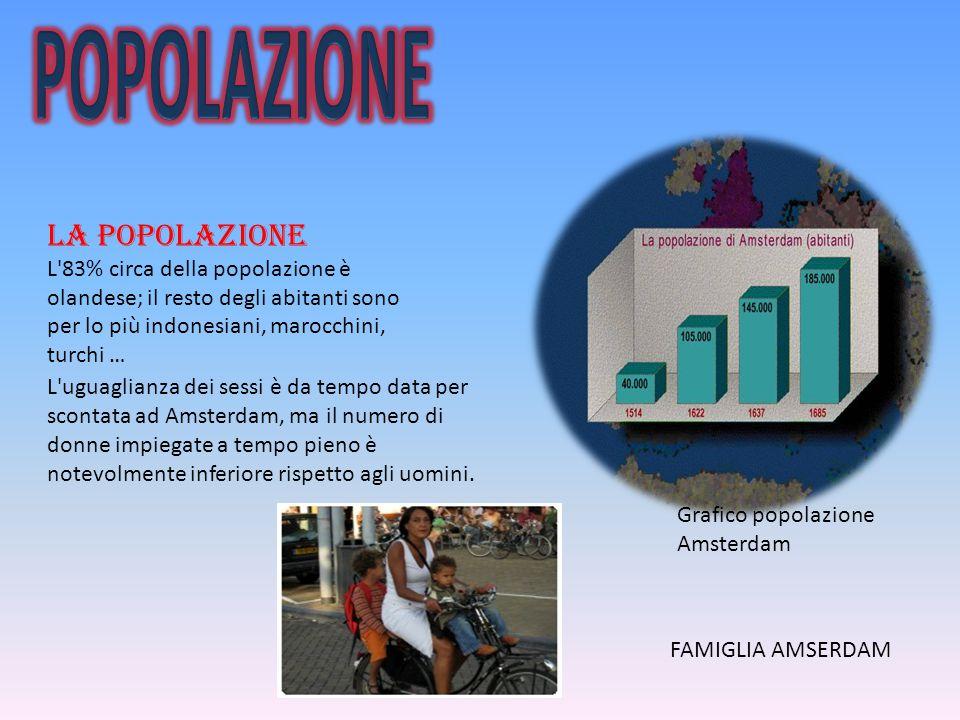 La popolazione L'83% circa della popolazione è olandese; il resto degli abitanti sono per lo più indonesiani, marocchini, turchi … L'uguaglianza dei s