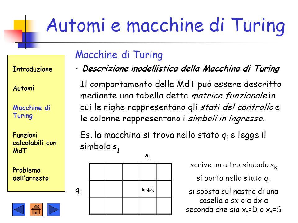 Automi e macchine di Turing Macchine di Turing Descrizione modellistica della Macchina di Turing Introduzione Automi Macchine di Turing Funzioni calco
