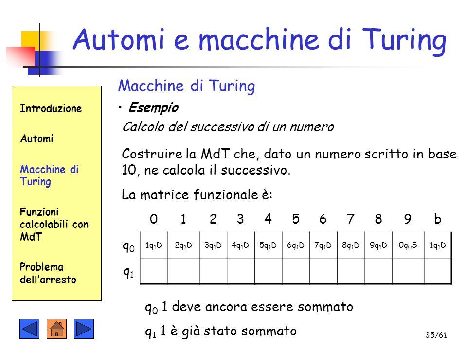 Automi e macchine di Turing Introduzione Automi Macchine di Turing Funzioni calcolabili con MdT Problema dell'arresto Macchine di Turing Esempio Calco