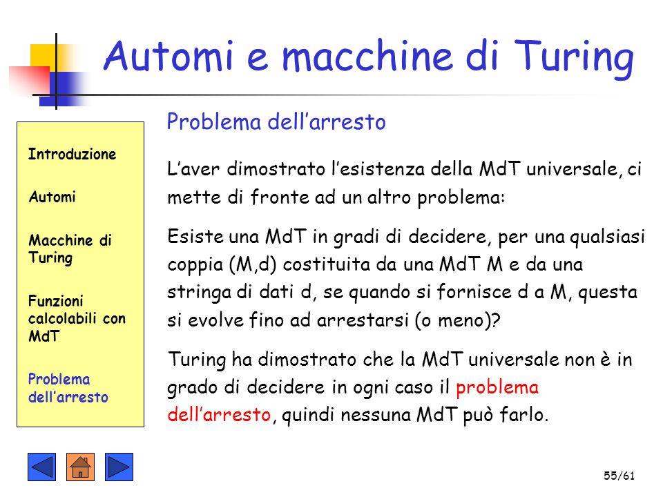 Introduzione Automi Macchine di Turing Funzioni calcolabili con MdT Problema dell'arresto Automi e macchine di Turing Problema dell'arresto L'aver dim