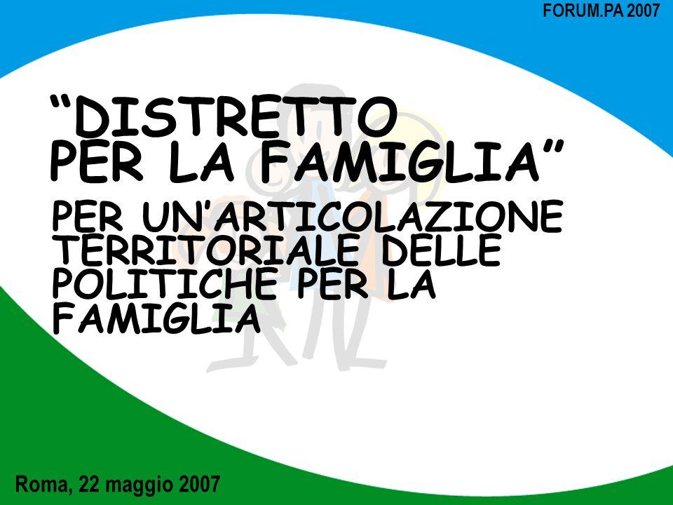 """""""DISTRETTO PER LA FAMIGLIA"""" Roma, 22 maggio 2007 FORUM.PA 2007 PER UN'ARTICOLAZIONE TERRITORIALE DELLE POLITICHE PER LA FAMIGLIA"""